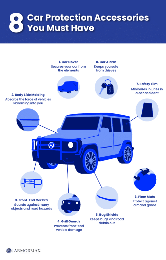 Car Protection Accessories