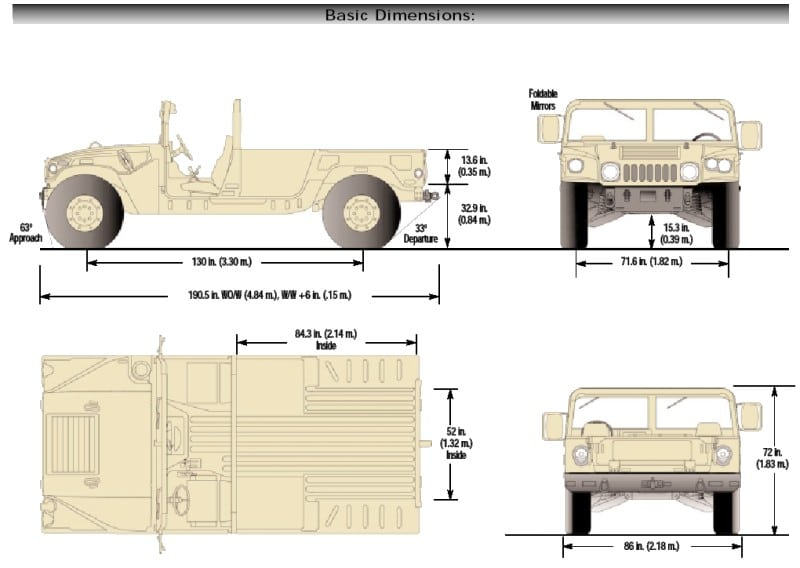 Military Humvee has Lower Roof Height